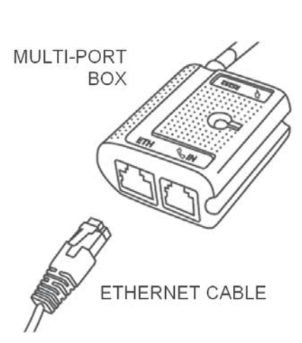 Ethernet_into_multiport_box.png