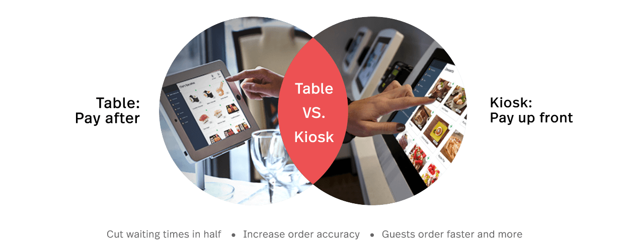 Table_VS_Kiosk_Diagram_1250x500_2.png